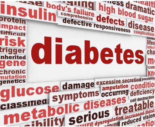 ABCs-Diabetes-Word-Cloud